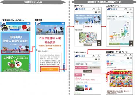 Shufoo!、台湾の旅行会社と送客提携~訪日検討中の旅行者へ直接アプローチし、流通企業の集客を支援:markezineより引用
