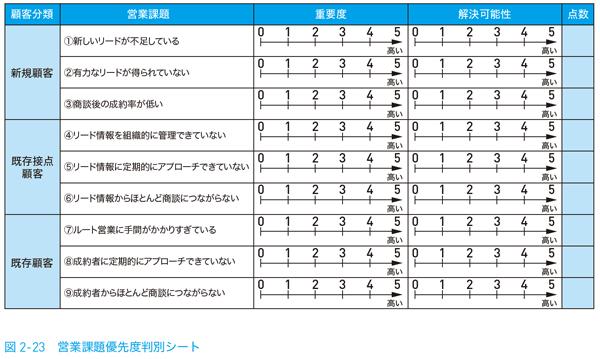 図2-23 営業課題優先度判別シート
