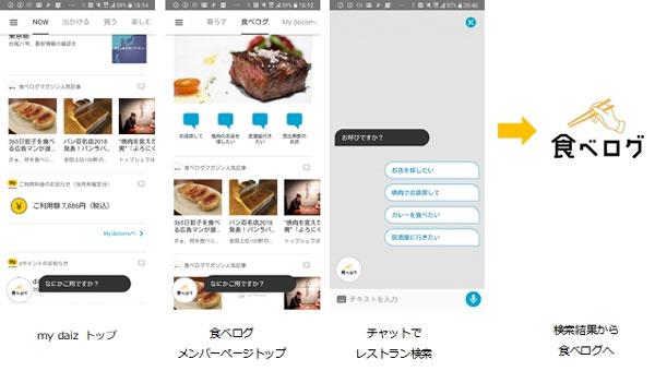 店舗管理画面 食べログ