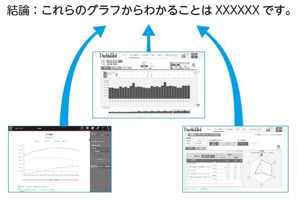図5:レベル1 既存のグラフや表などを集め、そこから何が言えるのかを考える