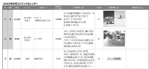 図4-3 コンテンツカレンダーの例