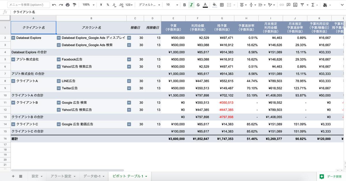 アジトの「Databeat Explore」、Google スプレッドシートへのデータ ...